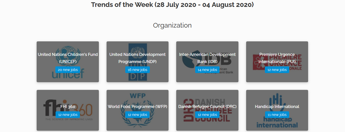 Last week all announced jobs. Trends of the Week (28 July 2020 - 04 August 2020)  ➤ https://unchannel.org/trends-of-the-week.php…  #UnitedNations #unjobs #unvacancies #UN #Closingsoon #NewJobs #Unchannel #NGO #career #ngojobs #ngosjobs #unintern #uninternship #paidintern #uncareer #uncareerspic.twitter.com/EGI0LffbaC
