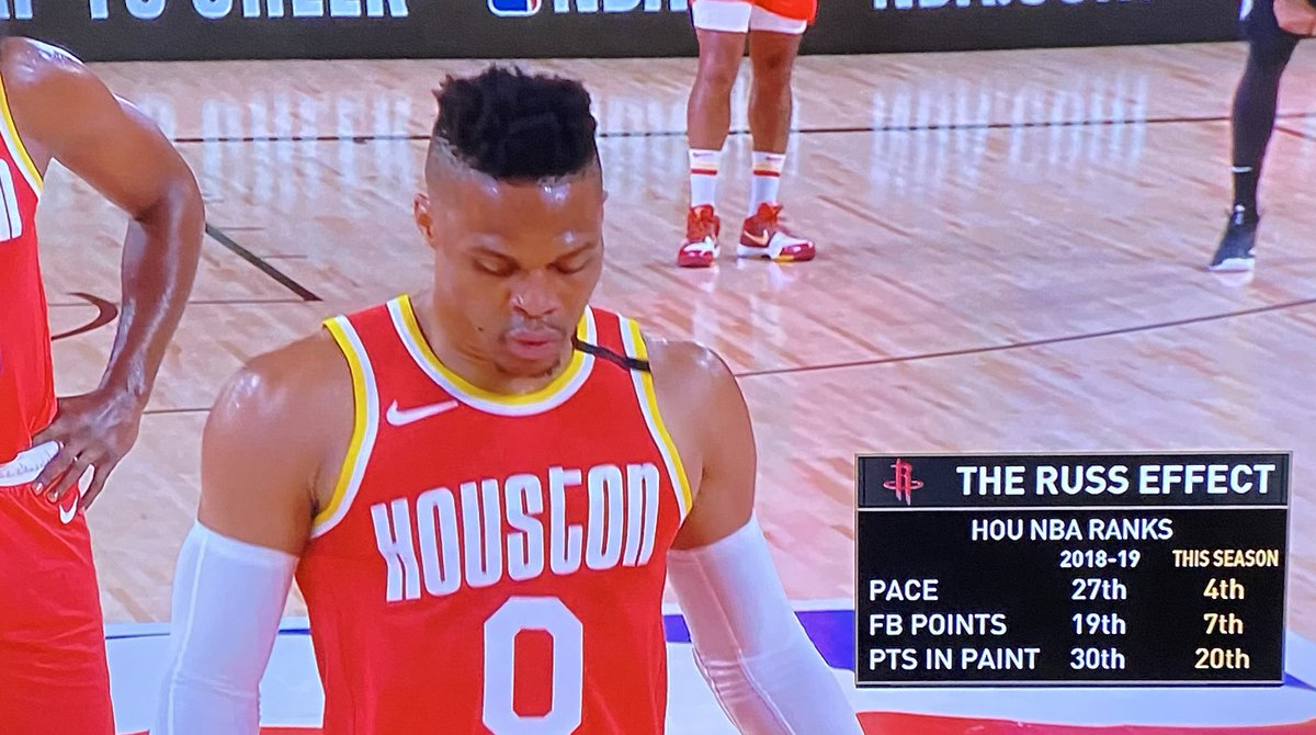 @TheHoopCentral's photo on Westbrook