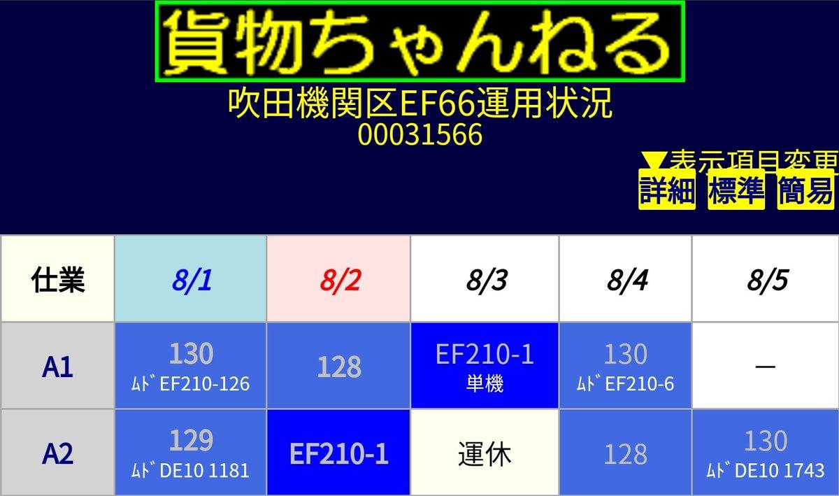 吹田A2仕業 2076レ 今日、DE10とムドなんですが、新大阪にこれいつ通過するか誰か分かりますか? お教え頂ければ幸いです。 #EF66 #ムド https://t.co/rPaY53nIqf