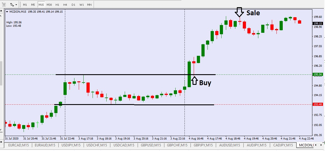 How to Day trade with Price Action Strategy  https://priceactiontradingnse.blogspot.com/2020/08/how-to-day-trade-with-price-action.html…   #trading #trader #stockmarket #forextrader #forextrading #forex #stocks #stocktrading  #futures #daytrader #daytrading #cryptocurrencies  #cryptotrading #goldprice #Bitcoin #silverpic.twitter.com/feByi5Kgti
