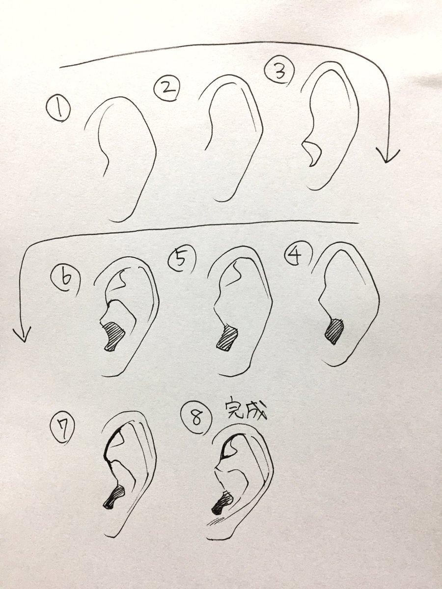【マネするだけで描ける耳の描き方】