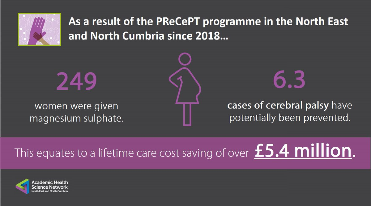 The #PReCePT programme aims to prevent cerebral palsy in preterm babies through the increased antenatal administration of magnesium sulphate. Find out more about the project success in the North East & North Cumbria: https://t.co/dvvNo8d82T https://t.co/87nPU66VDS