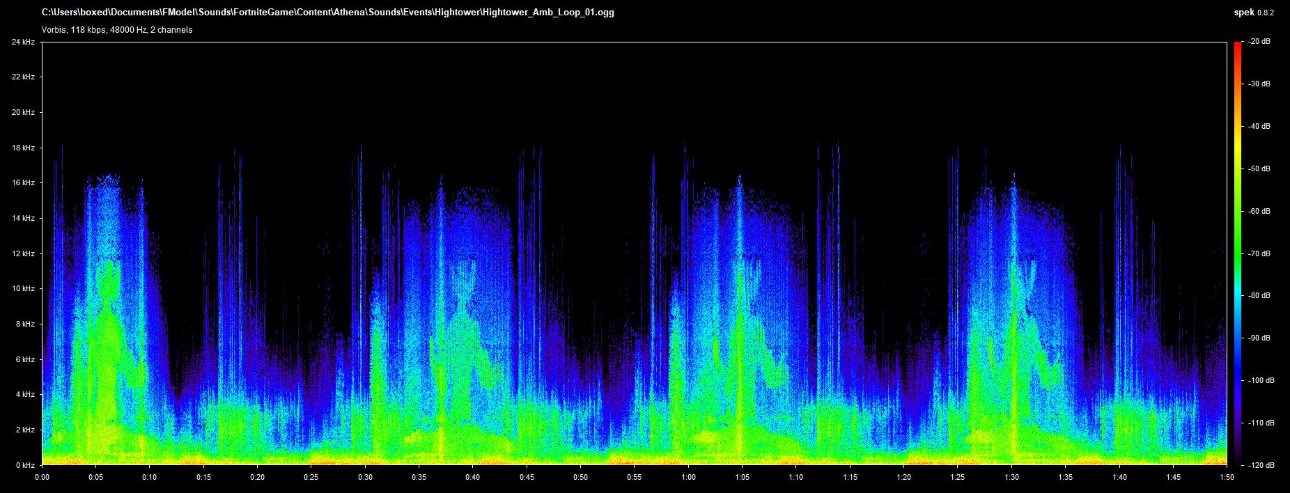 Fortnite audio spectogram for HighTower event