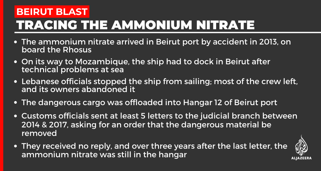 Public records & documents published online show senior Lebanese officials knew for +6 years that ammonium nitrate was stored in a hangar at Beirut's port & the dangers it posed.  So how did this happen? Here's what we know so far  https://aje.io/3nz7v  | #BeirutBlastpic.twitter.com/7jI5ZhamCc