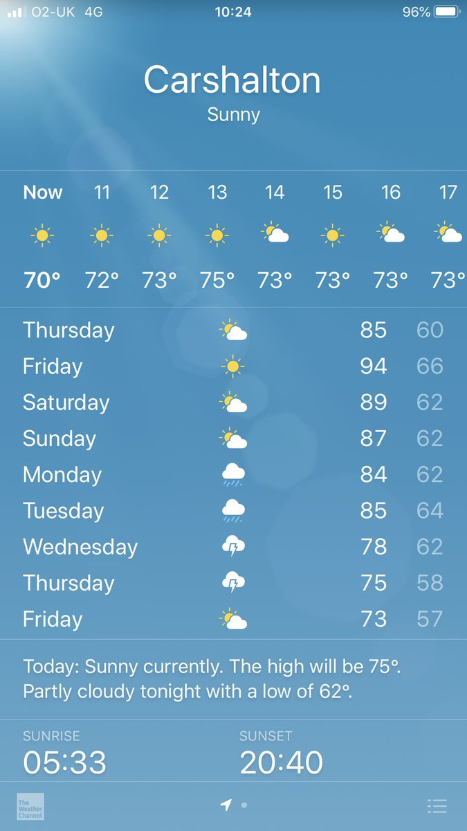 Holy crap look at Friday! https://t.co/9jE0fWFqii