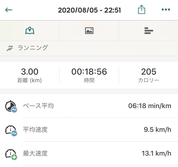 今日も 夜ラン 3km😊🏃♂️ ラスト1km はスピードを上げて走りました😊🏃♂️ この暑さの中 僕には これくらいがちょうどいい😊🏃♂️✨💦 でも ラスト1km は 5分を切りたいですね😊🏃♂️ #HISワールドチャレンジ #夜ラン #Onrunning #Cloudsurfer https://t.co/IHBTQy3KMp