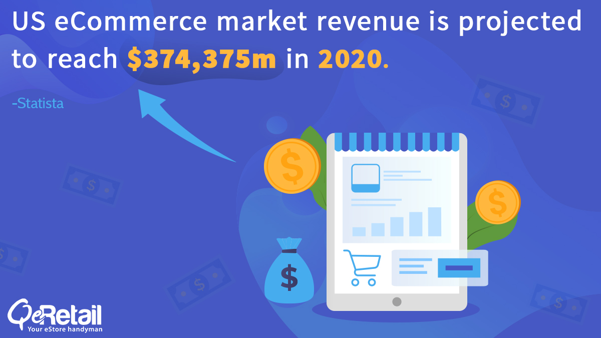 With 17.6% YOY growth, US eCommerce market revenue is projected to reach US$374,375m in 2020. #QeRetail #eCommerce #ecommercebusinesspic.twitter.com/CusKQAgdmQ