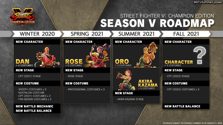 Street Fighter V season DLC