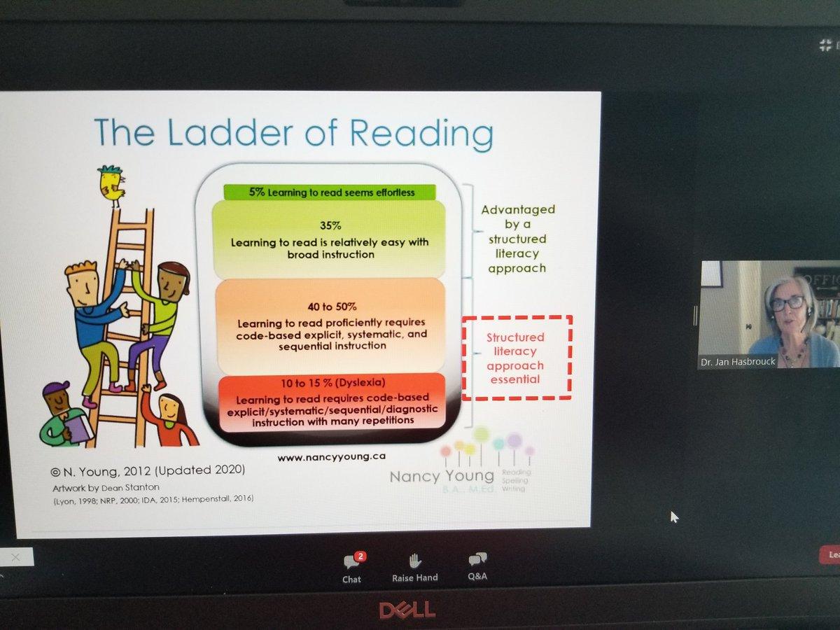 @NancyYoung_ @janhasbrouck @BenchmarkEdu I loved this slide 😉. Excellent webinar.