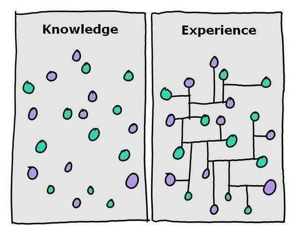 The difference between Knowledge and Experience.