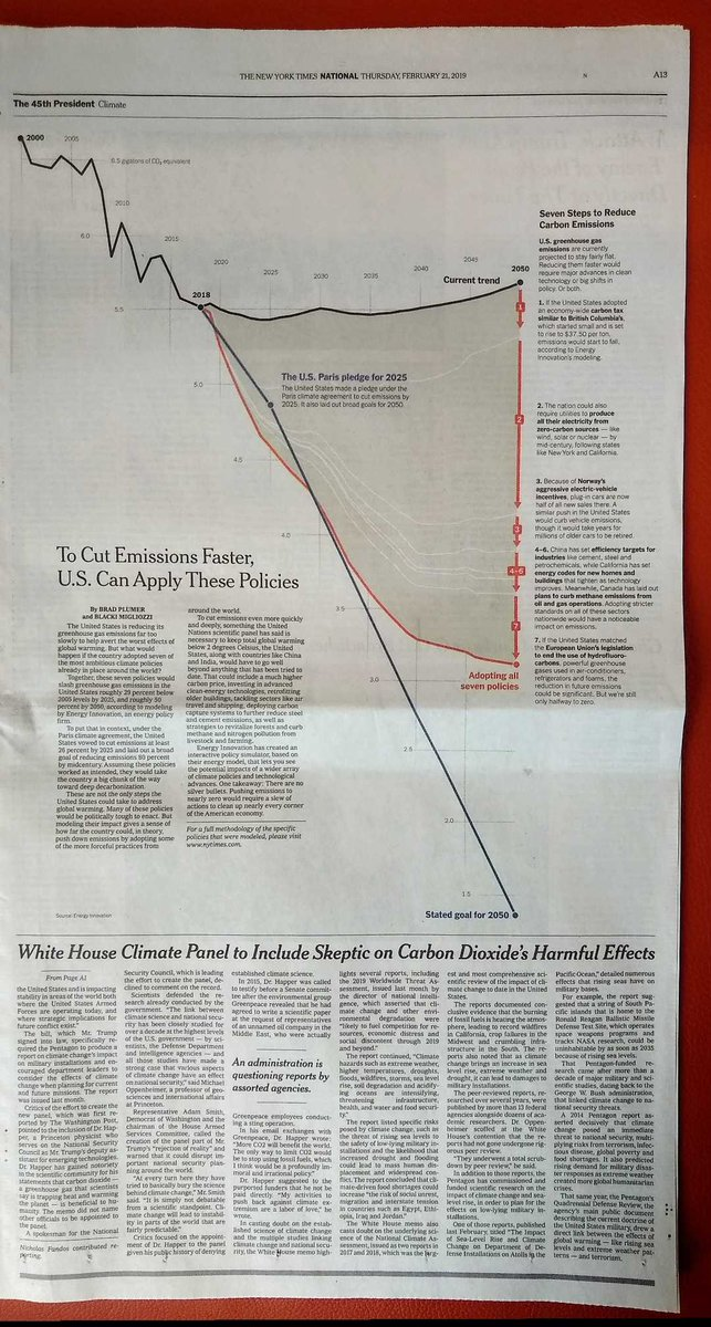 🤯🤯🤯 So incredibly honored that @bradplumer and I just won @malofiej's best climate graphic for the print version of this:   https://t.co/FwkmEkw8xF  @nytclimate @nytgraphics https://t.co/ABoJHkkbdh