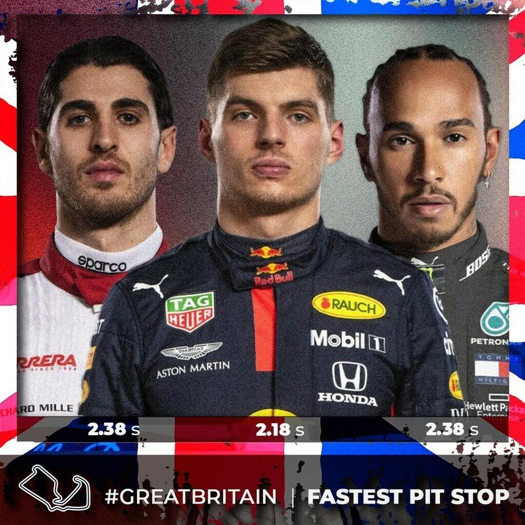 UPDATE Top 3 fastest pit stop #britishgp🇬🇧   @maxverstappen1  @antogiovinazzi99  @lewishamilton   #F1 #Formula1 #F12020 #F1stats   @redbullracing #redbullf1 #redbullf1racing #AstonMartinRedBullRacing #MaxVerstappen #MV33 #Verstappen #maxverstappen33  @al… https://t.co/yYmXzSrZIH https://t.co/AMBOl0sH0E