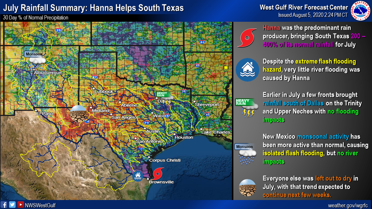 Hanna dominates Julys rainfall story, but above average monsoons and early month fronts contribute as well. Definitely an interesting month for WGRFC area of TX and NM, hopefully the rest of us can get some rain! #NMwx #txwx #txflood