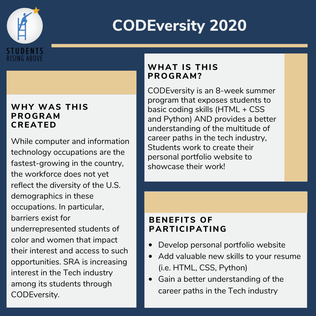 SRA Summer Programs are in action! Students Rising Above continues to make waves with our CODEversity 2020 program this summer. Students are currently busy mastering their incredible coding skills! https://t.co/goBUWc1iRe