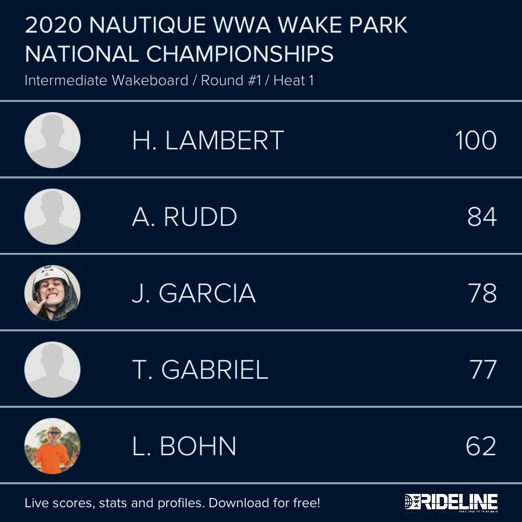 RESULTS: 2020 @NautiqueBoats WWA #WakeParkNationals presented by #GMMarine Engine Technology - Intermediate Wakeboard Qualifying Heat 1 pic.twitter.com/xikXq3fJam