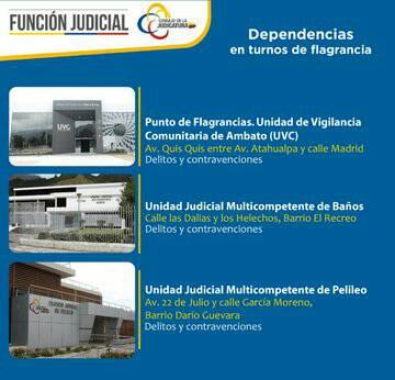 IMPORTANTE  | En @TungurahuaCJ conoce la dirección de las unidades judiciales que cuentan con personal asignado en los turnos de flagrancia para atender delitos y contravenciones, de lunes a domingo. pic.twitter.com/BysAVAYRZu