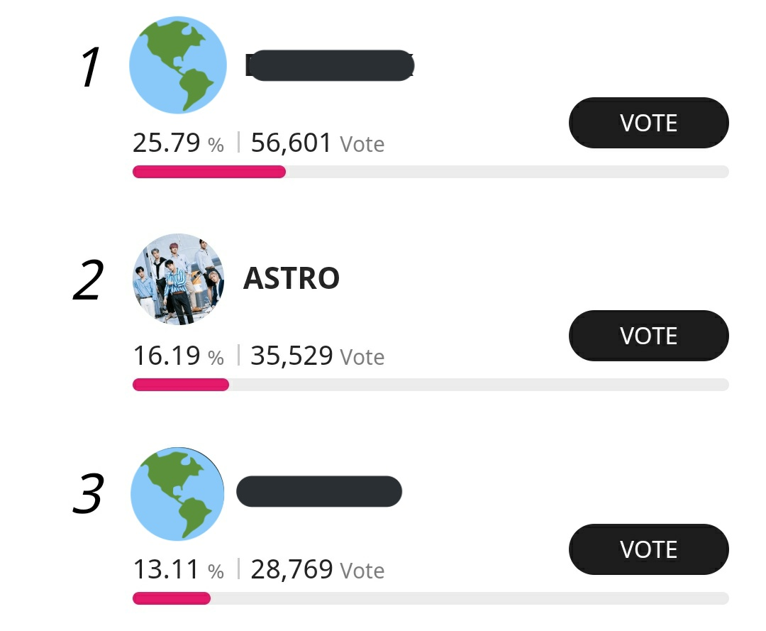 Hi Arohas! We only have 4 days left 'til the voting period for TTA prelims ends.  Our main goal is to get @offclASTRO to rank 1 in the PHILIPPINES , where we have the biggest chance of winning. As of now, we are in 2nd place.   If you can, please do vote with us! Thank you pic.twitter.com/Kmg8eu2NTt