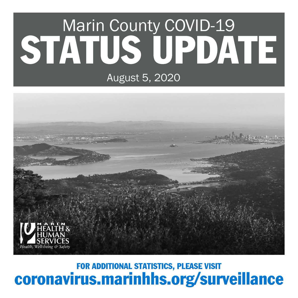 The August 5 status update includes:  🏫 - info update on school waiver option from the state's distance learning mandate 📺 - a new series of student-produced #COVID safety messages  📊 - updated #COVID19 activity.   Full Update: https://t.co/WLGVxYdqBW #MarinCounty https://t.co/VVNwTSSWAd