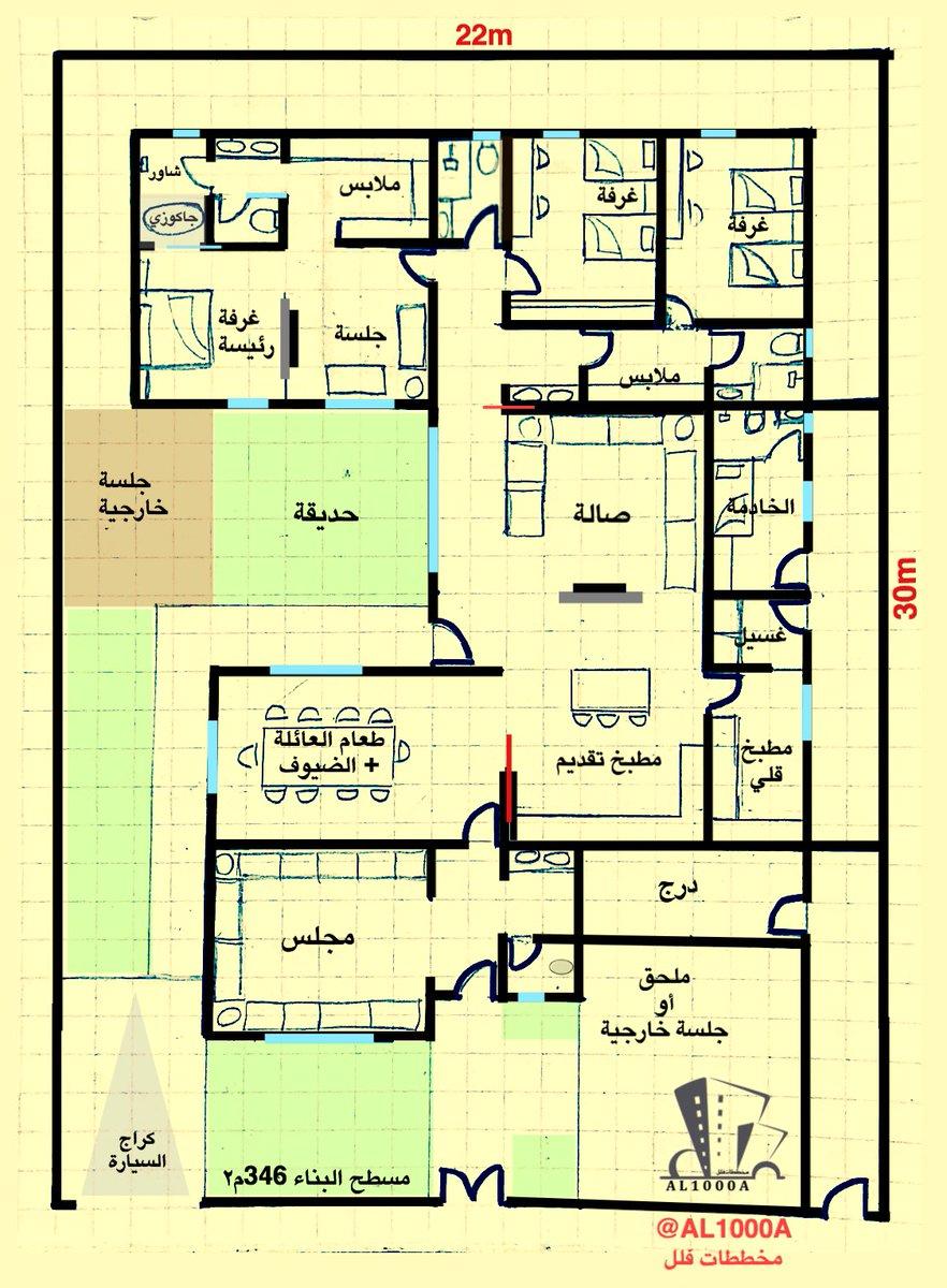الحكم الذاتي بلى حقيقة مخطط دور ارضي مساحة 280 Comertinsaat Com