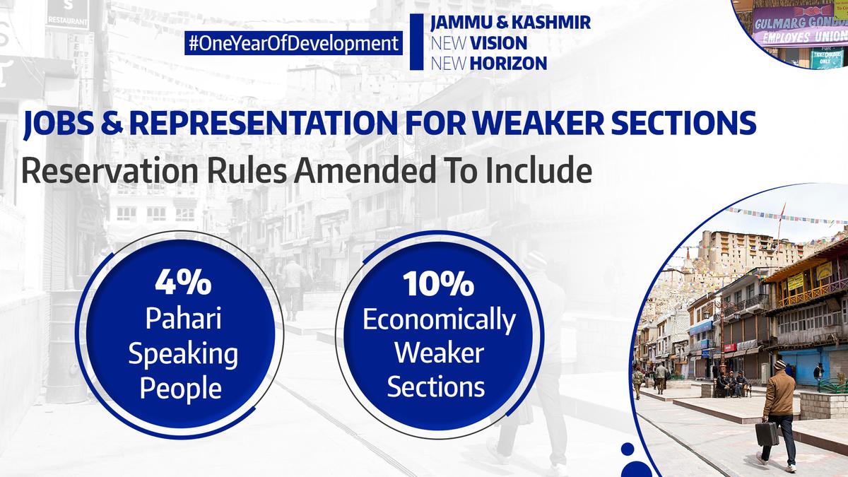 Jammu et Cachemire : une nouvelle époque de renforcement des capacités ! Jammu and Kashmir : Ushering a new age of Empowerment ! #Kashmir #KashmirourPride @MEAIndia @IndianDiplomacy @JawedAshraf5 @JandKTourism @listenshahid
