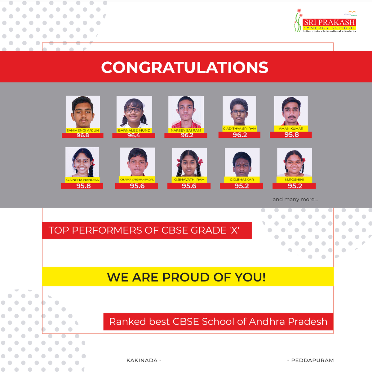 Congratulations to all the students of Sri Prakash Synergy School on the wonderful results. Wishing you a bright future ahead!   For Admissions: https://bit.ly/2zXmZHu    #India #teaching #Science #English #studentlife #SriPrakash #cbseschool #cbseresults #cbseresults2020pic.twitter.com/LsDY4sfYMU