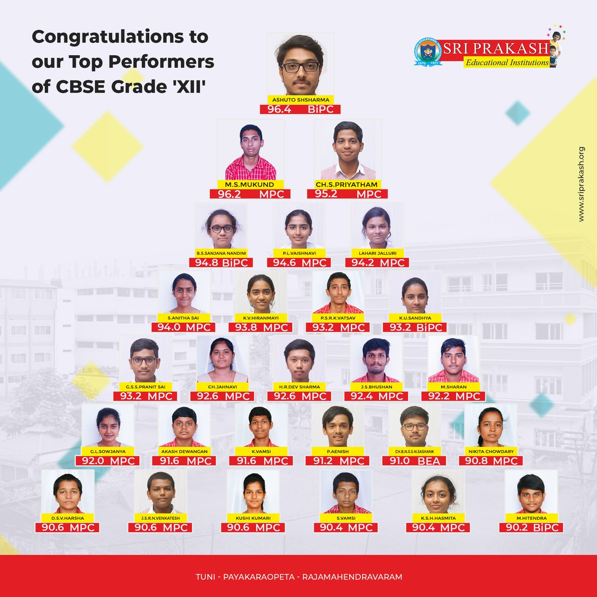 Congratulation to all the students for achieving tremendous scores in CBSE 'XII' Grade!     Wishing you a bright future ahead.   For Admissions: https://bit.ly/2ZV3MRL     #India #teaching #Science #learn #onlineclass #English #studentlife #SPSS #SriPrakash #CBSE #CBSEResults pic.twitter.com/RaG7iJOyyS