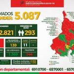 Image for the Tweet beginning: #ElDato | #Santander reportó la