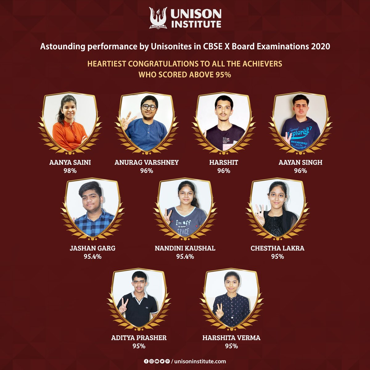 Setting inspiration for generations to come, Unisonites have successfully reaped the fruits of their hard work in CBSE Board Exams.  #UnisonInstitute #OnlineTutorials #CBSEResults #BestCoachingintheRegion #Class10thToppers #SuccessStories #Class10thResultspic.twitter.com/6d6WYloSrv
