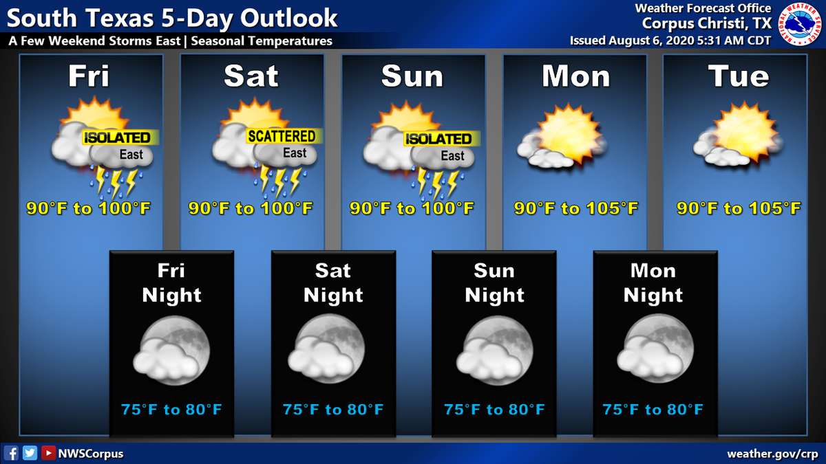 A few showers and storms will be possible this weekend, mainly east. Otherwise, expect partly cloudy to mostly sunny skies with seasonal temperatures. #txwx #stxwx