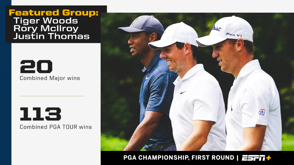 A whole lot of heat in today's featured group 🔥   Watch Tiger, Rory and JT exclusively on ESPN+ https://t.co/dDobPEtUNy https://t.co/DBY5VFUNma