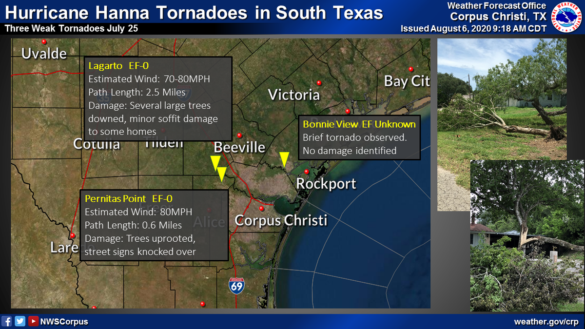 Three tornadoes occurred during Hurricane Hanna in South Texas. Damage was mainly to trees around Pernitas Point and Lagarto. #txwx #stxwx