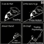 Image for the Tweet beginning: #Trading for a living. 😀