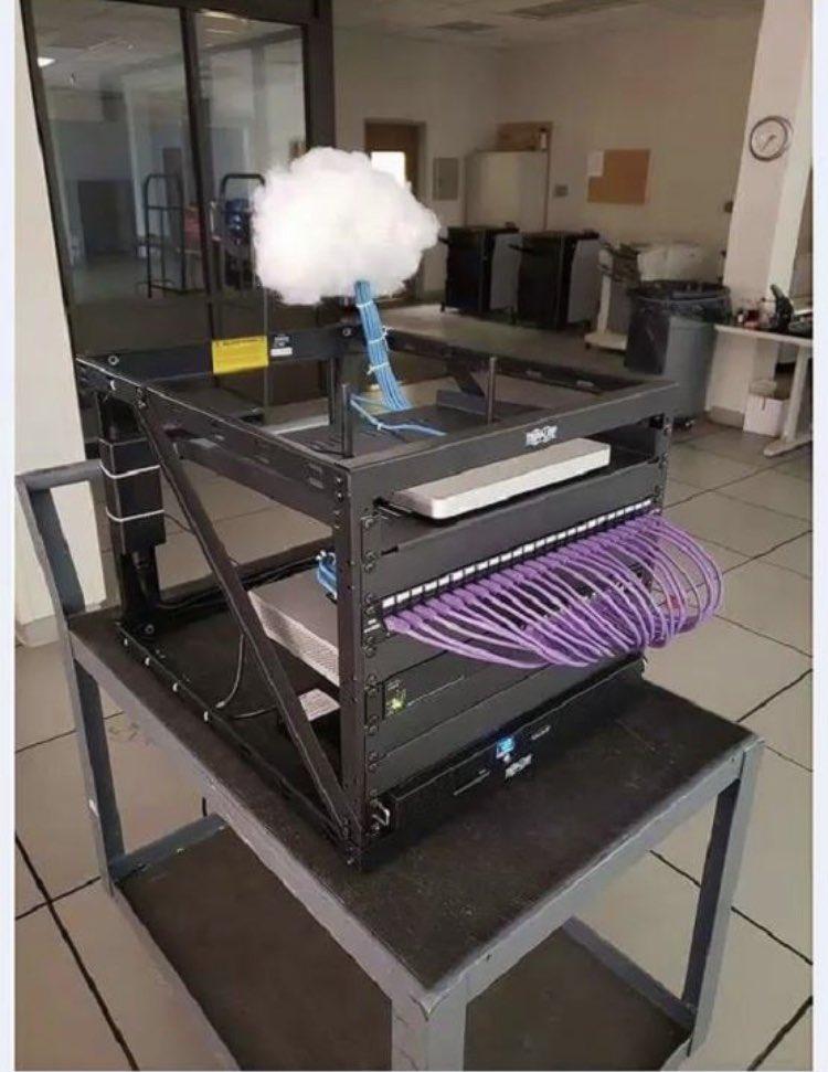 test Twitter Media - Perfect hybrid cloud deployment https://t.co/5QSYLK7Oen