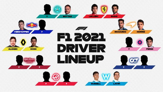 mercato piloti f1 silverstone 2020