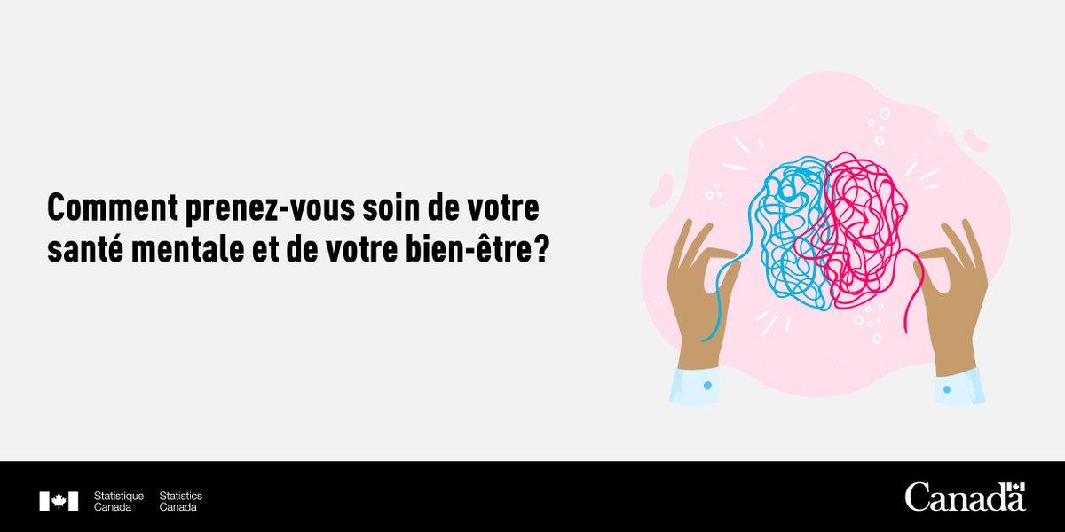 Comment prenez-vous soin de votre #SantéMentale et de votre #BienÊtre? En 2019, près de 5 millions de Canadiens de 12 ans et + ont déclaré avoir consulté un professionnel de la santé au sujet de leur santé mentale dans l'année précédente. http://ow.ly/jQss50ASmUlpic.twitter.com/xSXFtR4X3s