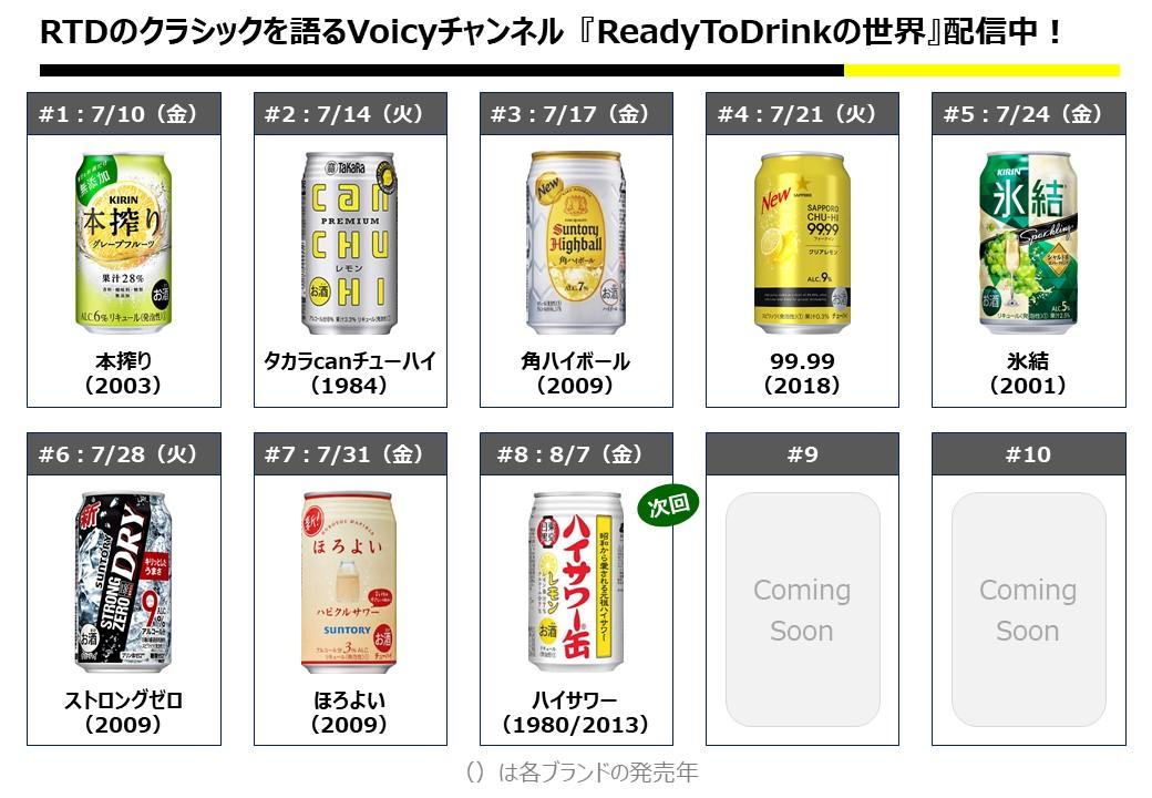 ReadyToDrinkのクラシックを語るストロングおじさんの #Voicy チャンネル!明日は19時~ハイサワーを配信割材は1980年発売、缶は2013年発売。レモンサワーを日本に普及させた立役者とも言うべきハイサワーシリーズの歴史を語ります過去の配信も下記のリンクから聴いてね😭