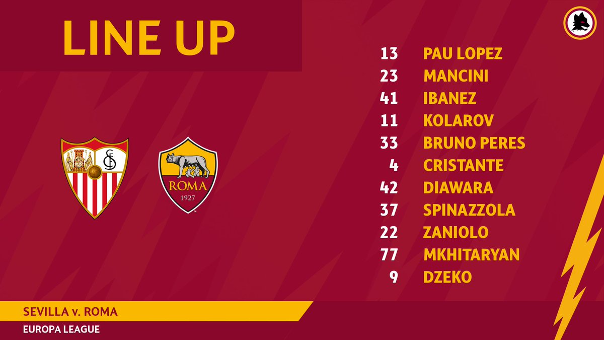 Sevilla vs Roma, line ups confirmed.  This is how both teams will stand in the pitch.  #SevillaRoma #Sevilla #Roma pic.twitter.com/e9jBl1NQGW