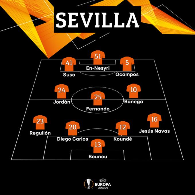 #Sevilla vs #Roma team lineups are as follows.   #EuropaLeaguepic.twitter.com/nU3pul5kPF
