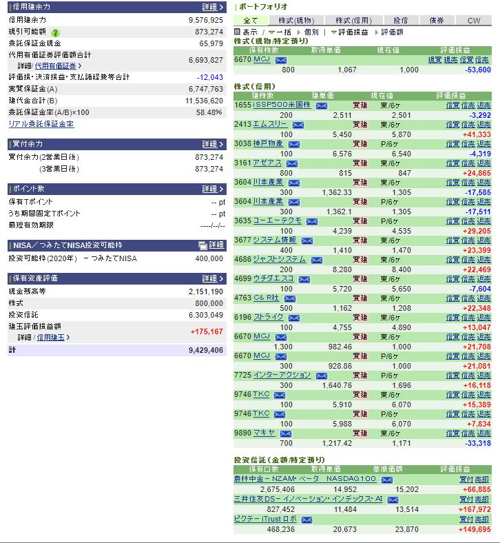 Pts 川本 川本産業、中京医薬のストップ高モード続く、新型肺炎対策関連で記録的な上昇