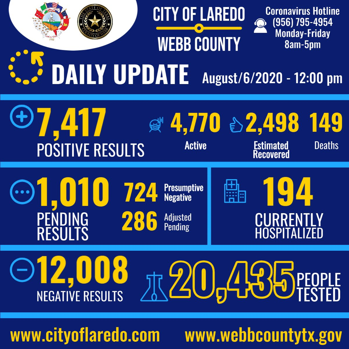 Webb County (@WebbCounty) on Twitter photo 2020-08-06 17:00:05