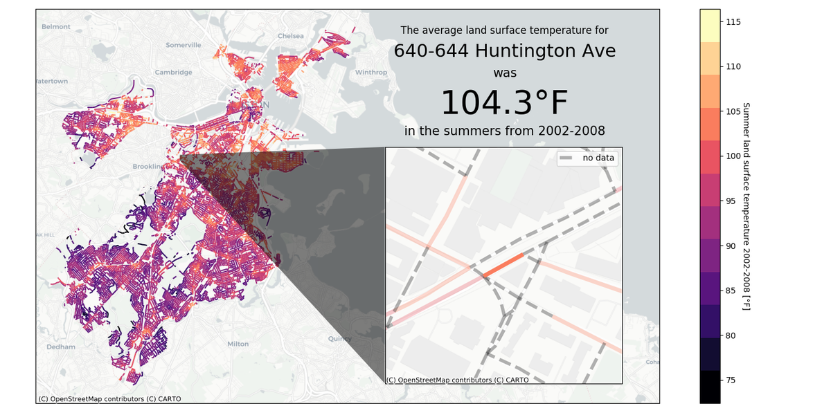 640-644 Huntington Ave is a main street located in the Longwood neighborhood. Its average summer land surface temperature for 2002-2008 was 104.3°F, 8.72°F hotter than average. It has 1 parcel which is tax-exempt.pic.twitter.com/82HhnMCaHb