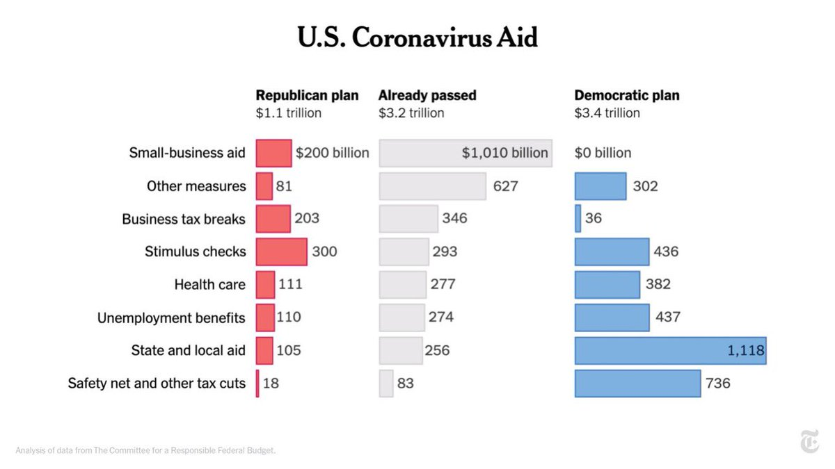 Republican plan vs Democratic Plan #ForThePeople pic.twitter.com/oCxbVfhr5W