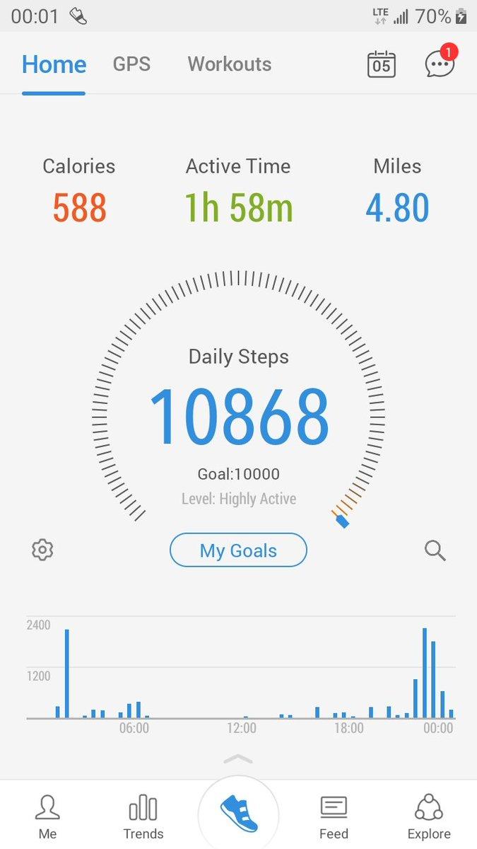 Day 6: #HumpDayMotivation for the #10kStepLife at the #Nightshift #WorkFlowHustle #gastricsleeve #postop #weightlossjourney #CKProject #WalkingMyAssOffpic.twitter.com/vstJR4ZHRv