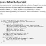 Image for the Tweet beginning: #MachineLearning with #ApacheSpark in Deep