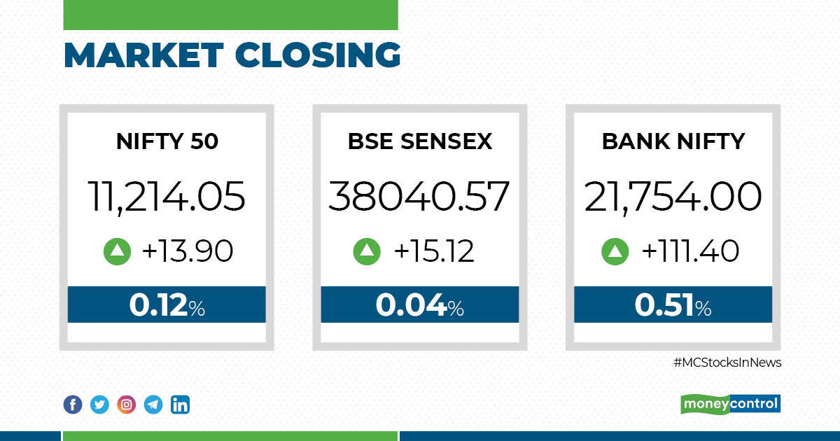 Moneycontrol On Twitter Marketswithmc Closing Bell Sensex Nifty End In Green Amid Volatile Trade Asian Paints Bajaj Twins Shine Stockmarkets Stockstowatch Live Https T Co Lxcn3kzerp Https T Co Zht6qx32pl