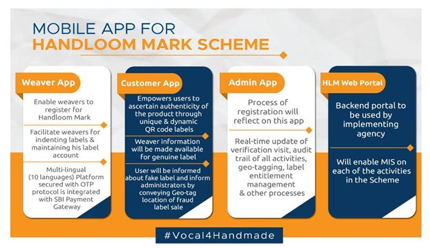 The three mobile apps launched today to implement the Handloom mark Scheme effectively are Weaver App, Consumer App and Admin app and a backend web portal to completely digitize the whole implementation process and empower the consumers related to the sector.  #Vocal4Handmadepic.twitter.com/mHtWKYUHFc