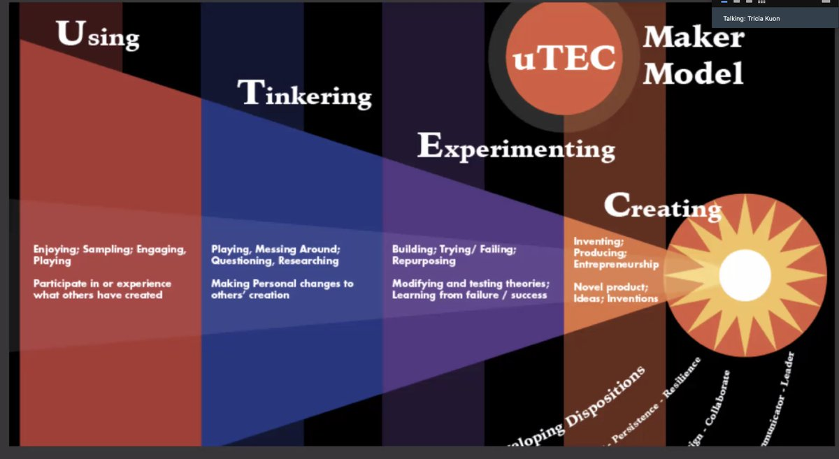 Learning about uTEC model of Makerspace w/ @libraryladysays in the @UNTCOI ❤️ leveling up making!
