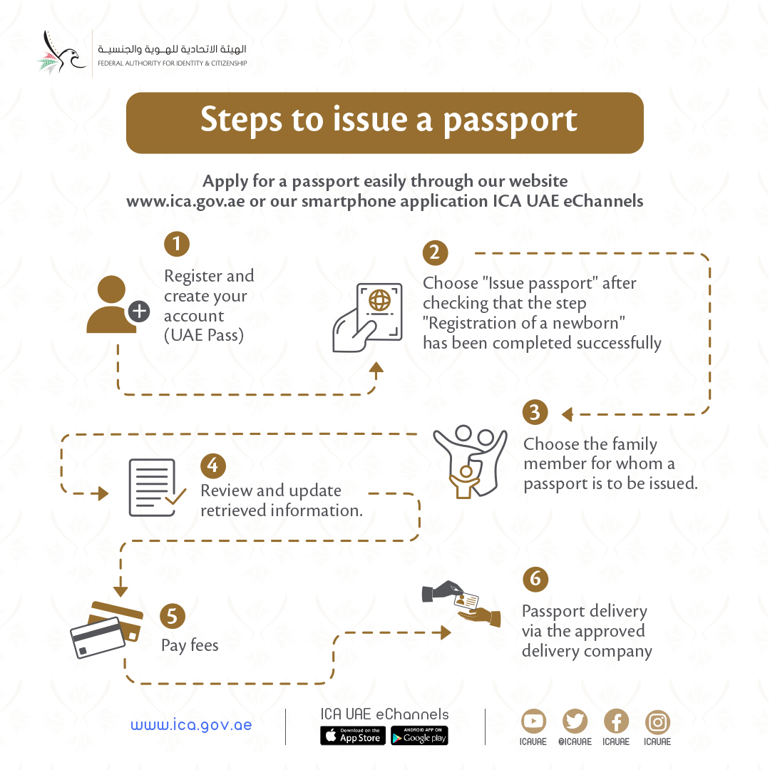 Steps to issue a passport https://t.co/kzXPpKRyRR ___ #ICAUAE #eChannels #UAE #ICAUAEeChannels https://t.co/pzwgsAnsGd