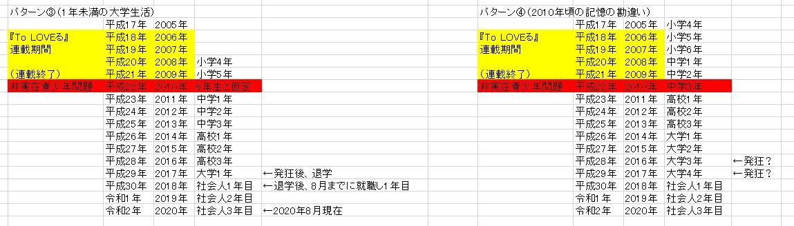 https://pbs.twimg.com/media/Ef4CJTRU8AA0M_X?format=png&name=medium