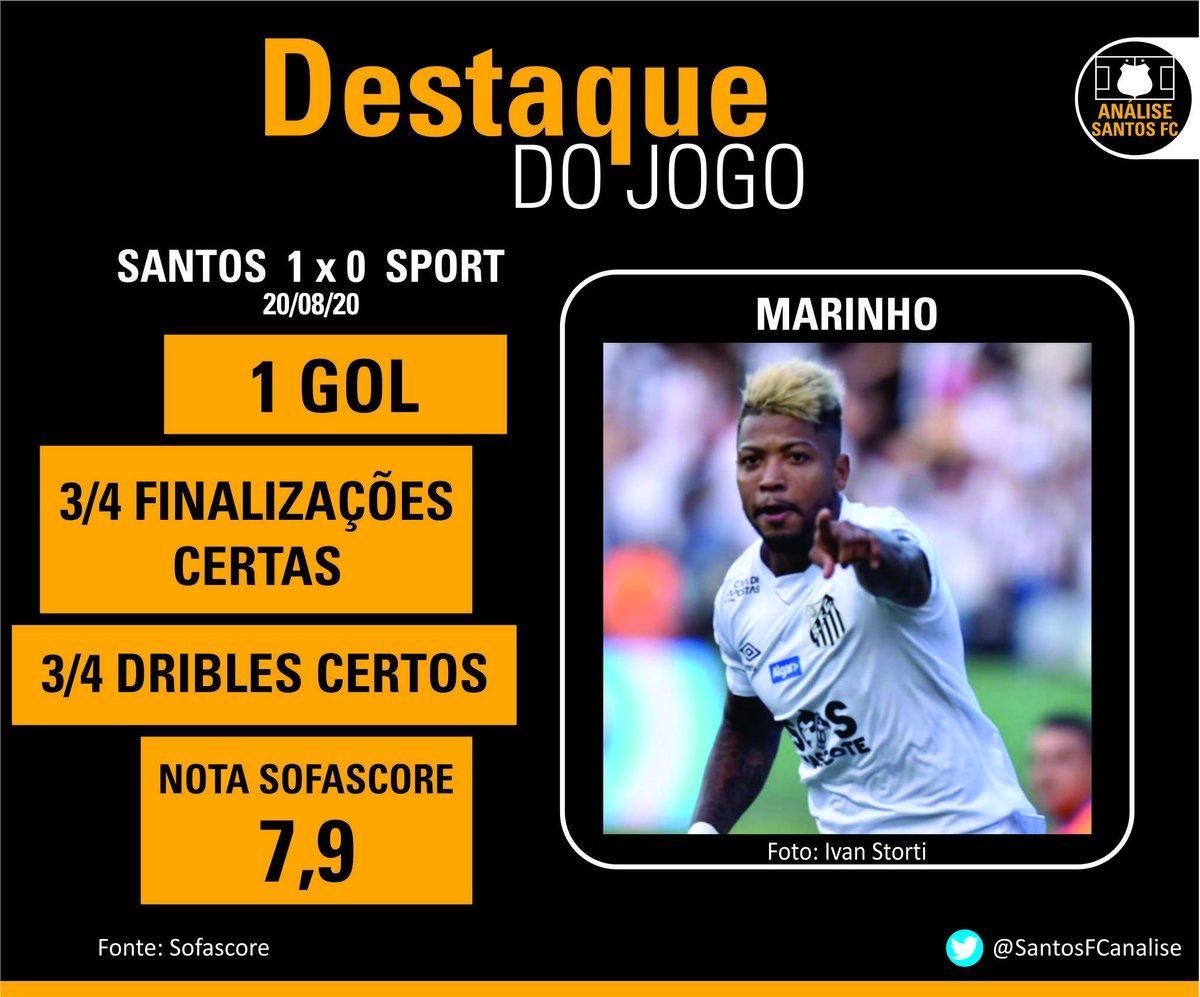 Santos Beat Sport Recife